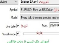 2backtest forex